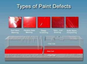 PaintDefects
